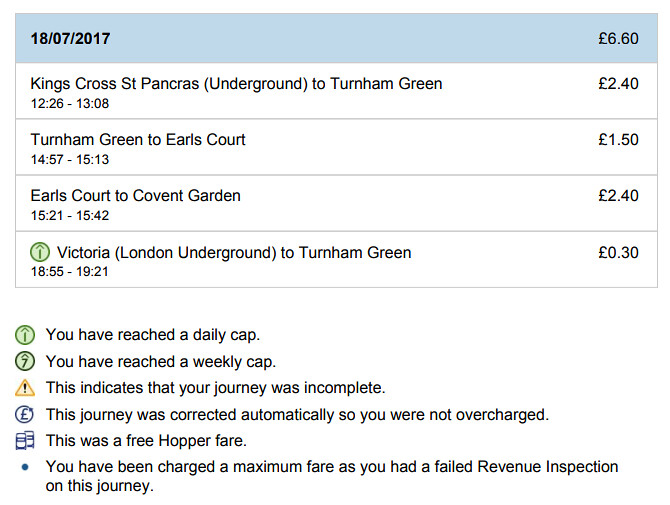 London Transport contactless credit card statement