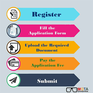 UPSEE Application Form Filling Steps