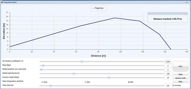 4 pounder standard quadrant elevation optimal charge max range