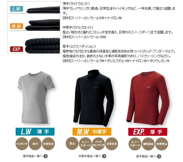 Winter_Clothing_Base_Layer_2