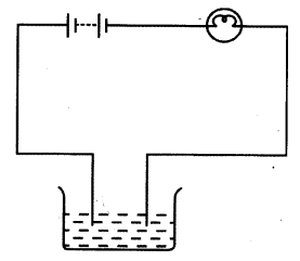 ncert-solutions-for-class-8-science-chemical-effects-of-electric-current-3