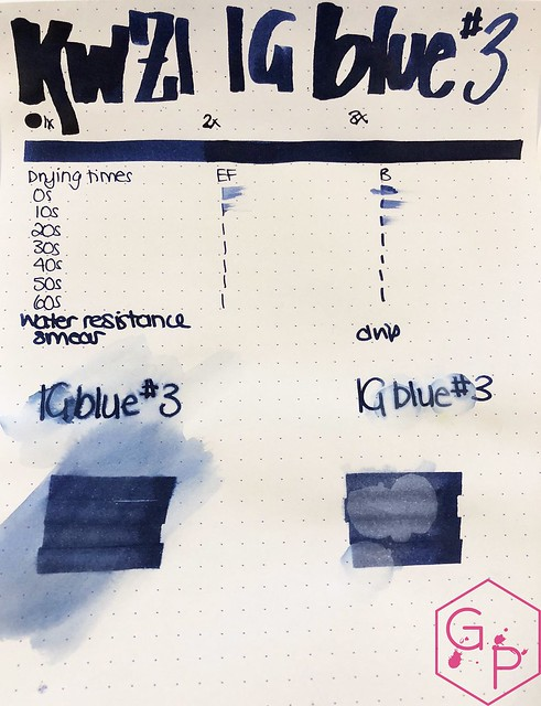 Ink Shot Review KWZ Ink IG Blue #3 @BureauDirect 3