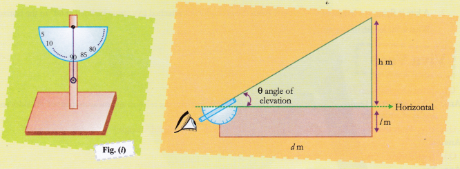 Ncert Class 10 Maths Lab Manual - Making Of A Clinometer