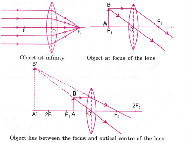 cbse-class-10-science-practical-skills-focal-length-of-concave-mirror-and-convex-lens-31