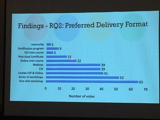 Image of more findings related to preferred delivery formats