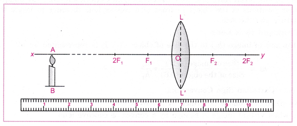 cbse-class-10-science-practical-skills-image-formation-by-a-convex-lens-4