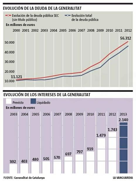 13e12 LV La Vanguardia, 12 mayo 2013.