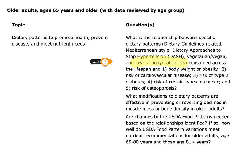 2018.03.10 USDA Topics and Questions for 2020-2025 Dietary Guidelines for Americans 344
