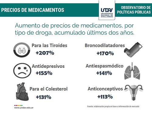 Aumento medicamentos 5