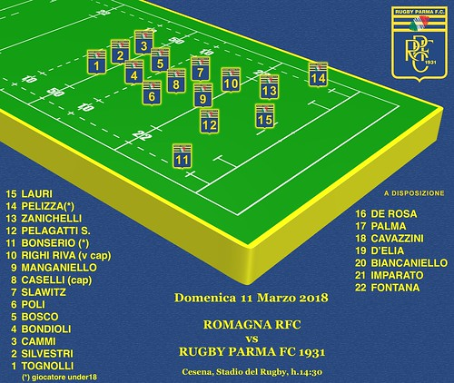 Romagna vs RPFC