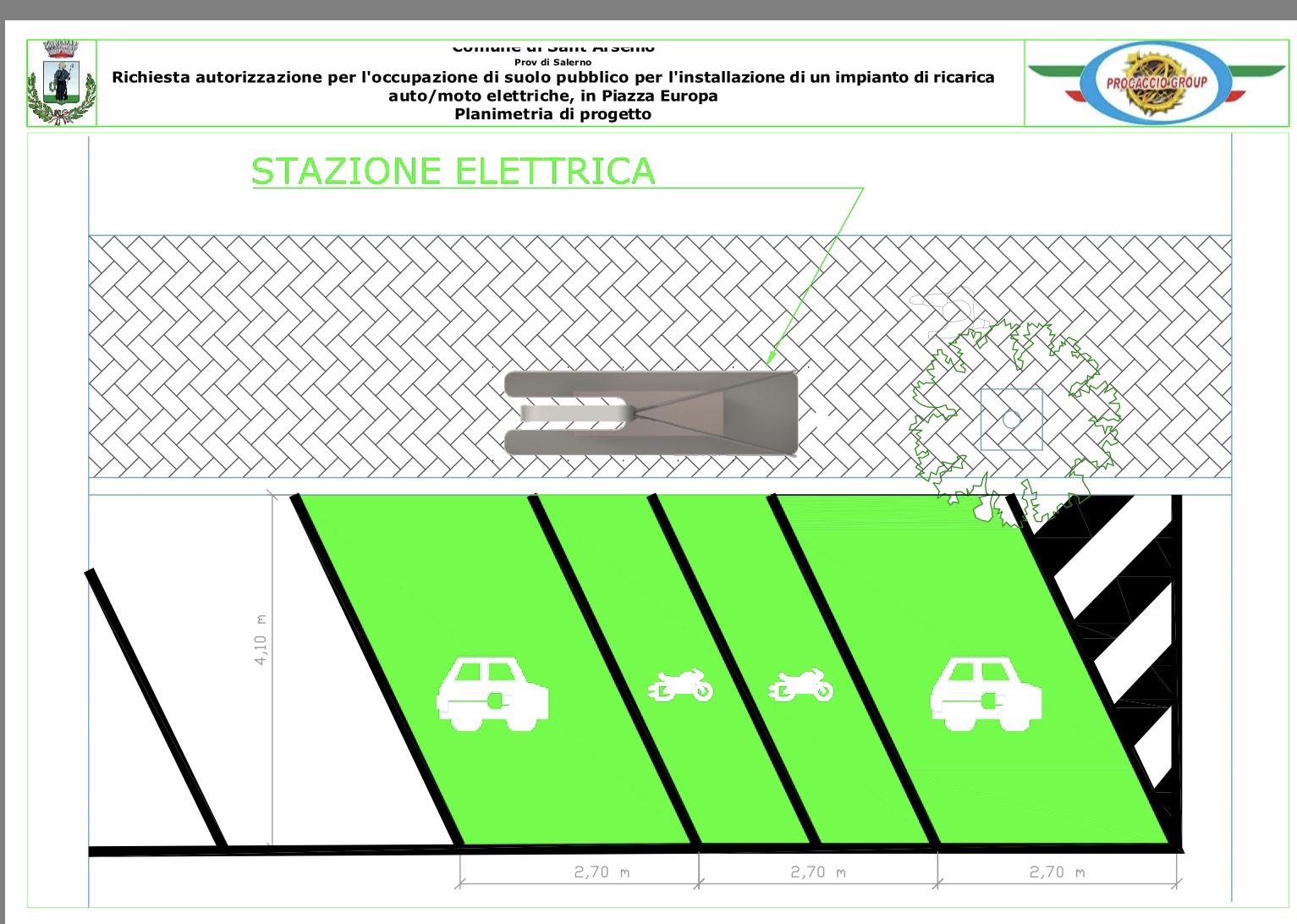 progetto green sant'arsenio