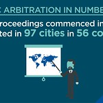 8 icc-arbitration-facts_31314980872_o (8)