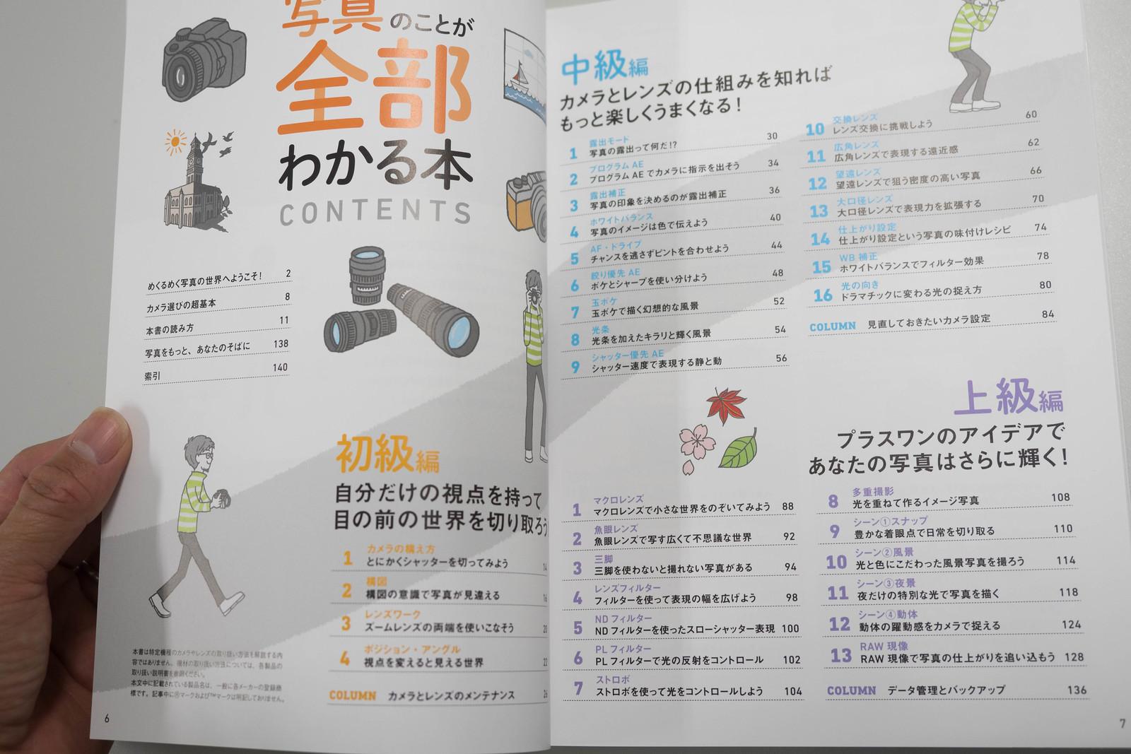 Studio9_book-9