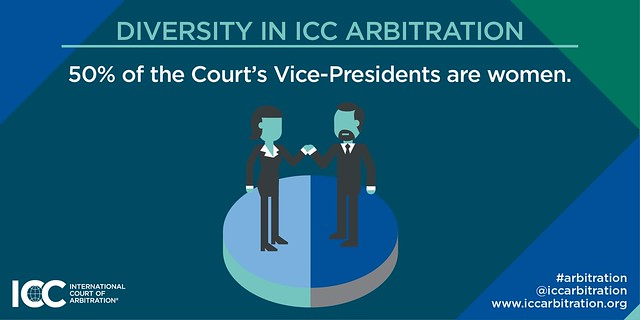24 icc-arbitration-facts_31345332511_o (24)
