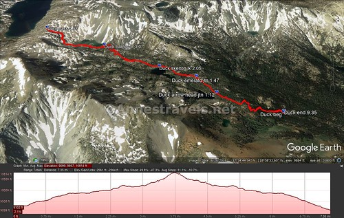 Visual trail map & elevation profile of the trail up to Duck Pass in Inyo National Forest, California