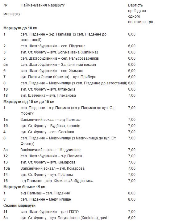 Screenshot-2018-3-21 ВИКОНКОМ ІНФОРМУЄ Офіційний сайт Павлограда