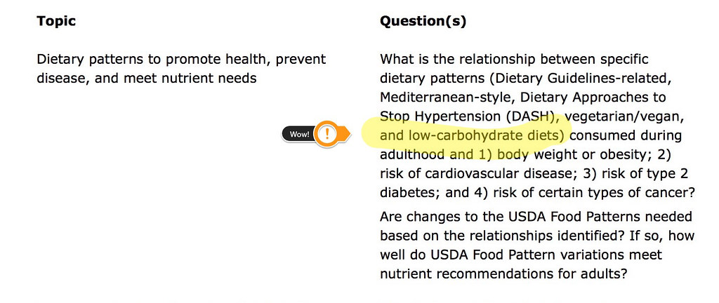 2018.03.10 USDA Topics and Questions for 2020-2025 Dietary Guidelines for  Americans 344-4