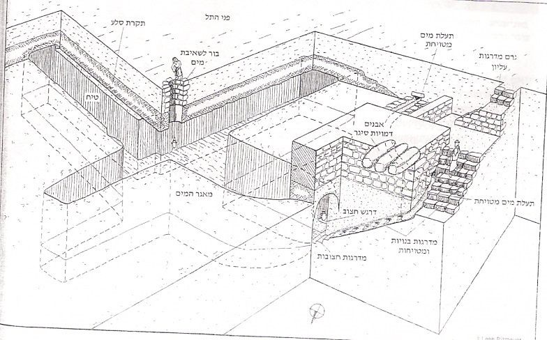 Beit-Shemesh-water-facility-ysfb-1