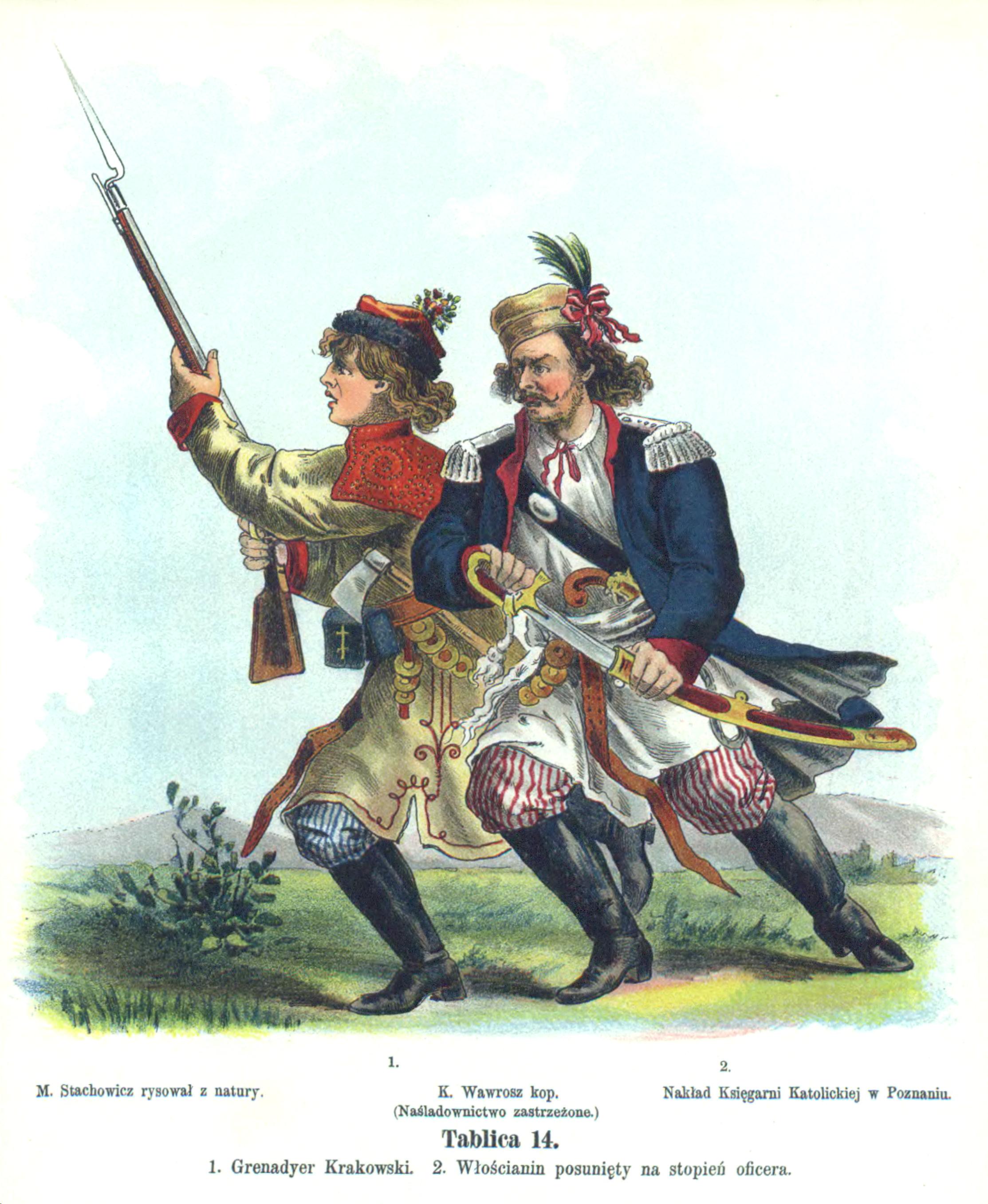 Polish Grenadiers in peasant costumes, Kraków 1794