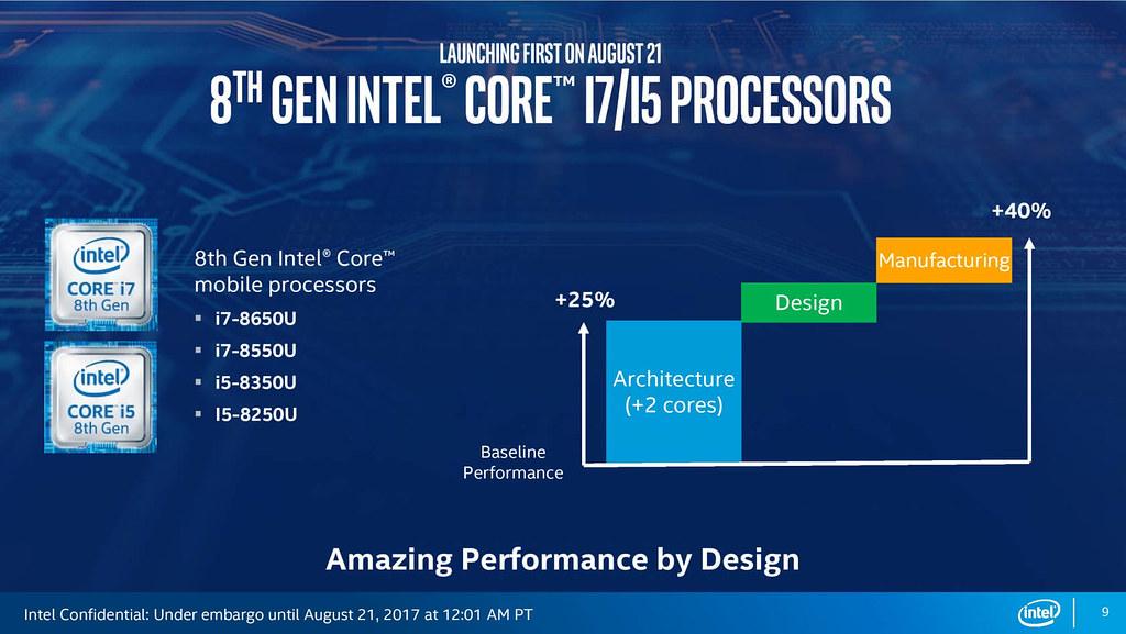 Hiệu năng và kiến trúc CPU Intel Coffee Lake