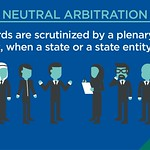 14 icc-arbitration-facts_31423690886_o (14)