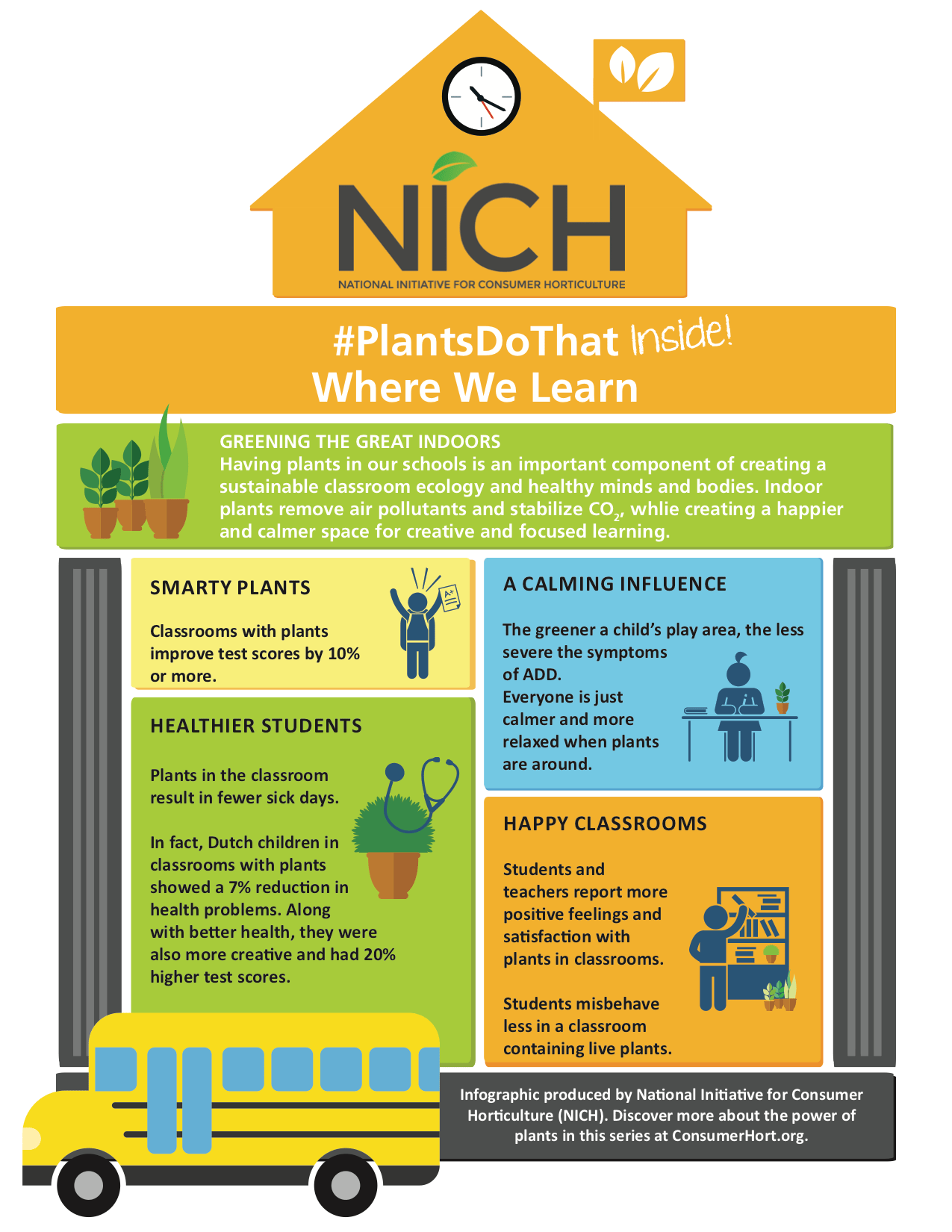 PlantsDoThat-Indoors-WhereWeLearn