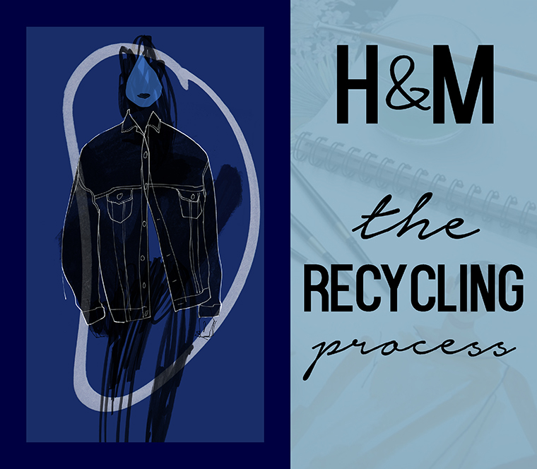 H&M The Recycling Process
