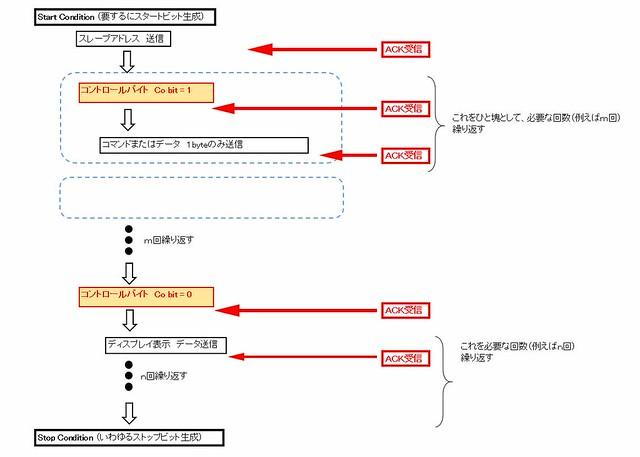 ESP32_SSD1306_12