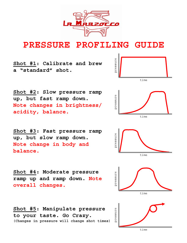 Microsoft PowerPoint - PRESSURE PROFILING GUIDE