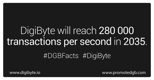 DigiByte Facts (FB & Twitter)