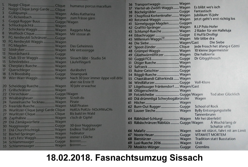 2018 Fasnachtssontag