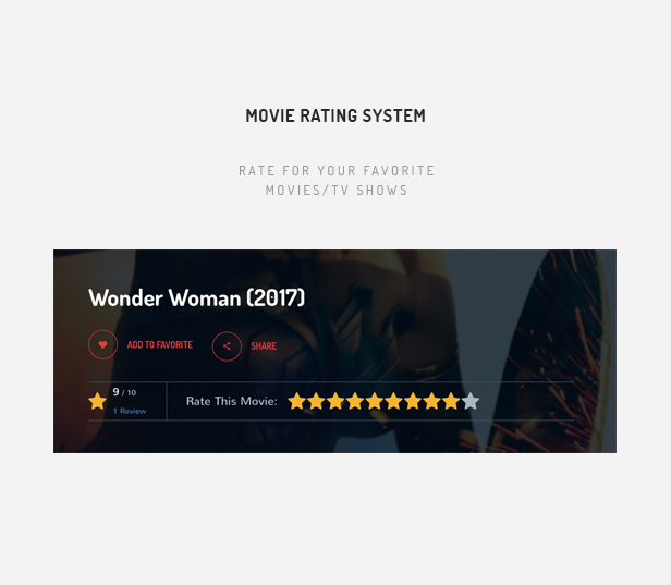 blockbuster-features-rating