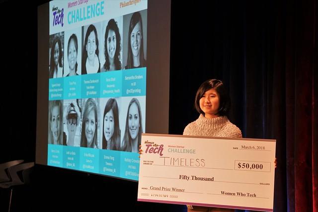 Women Startup Challenge Emerging Tech