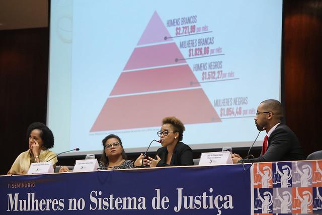 II Seminário Mulheres no Sistema de Justiça: Trajetórias e Desafios