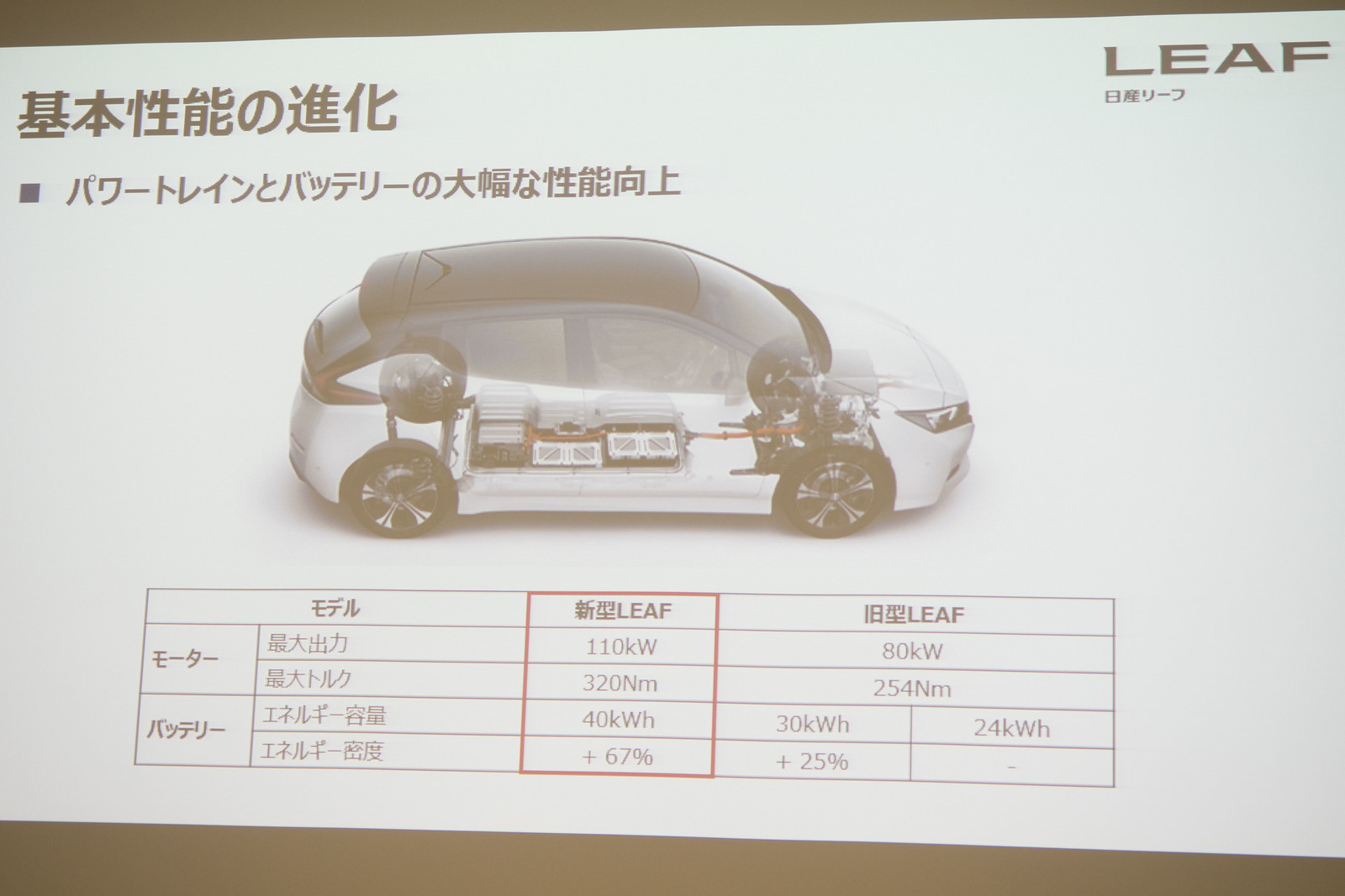 Nissan_Intelligent_Mobility-8