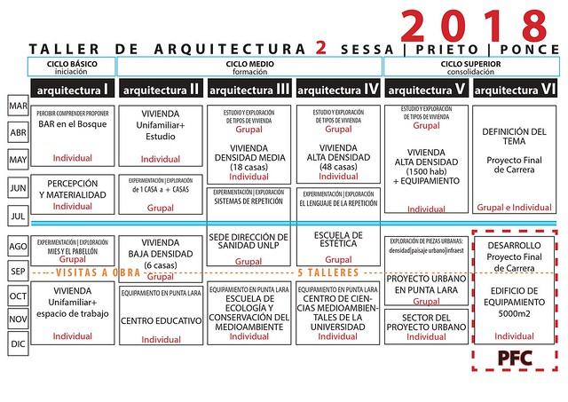 Pograma anual_2018