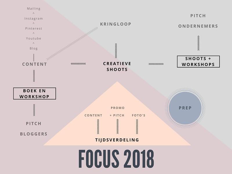 Focus 2018 (1)