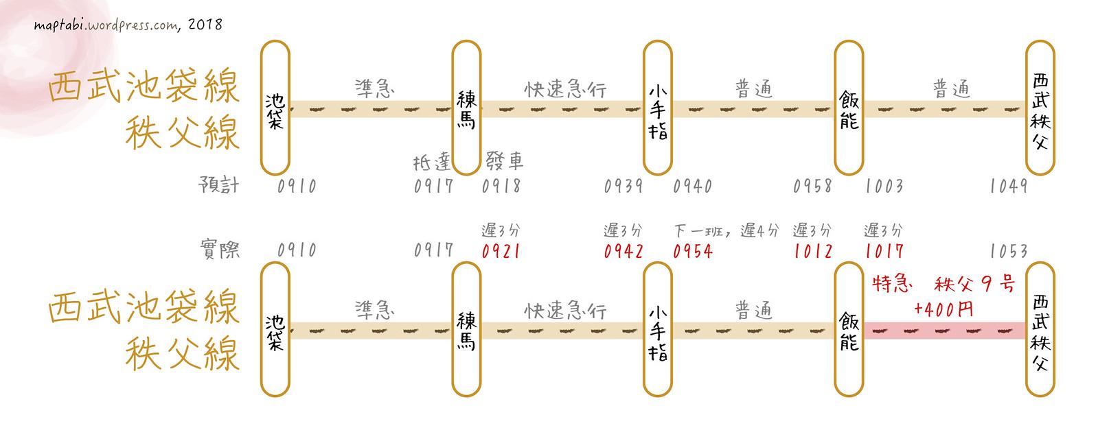 hitsujiyama_koen_trip2