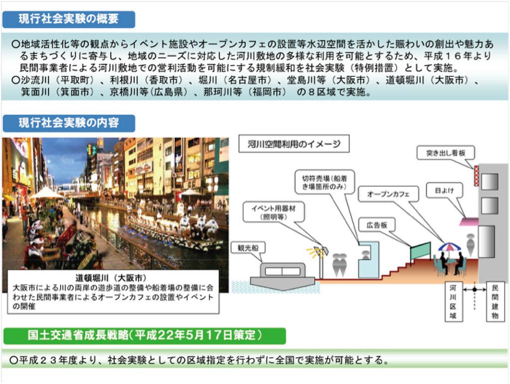 河川空間のオープン化について