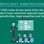 18 icc-arbitration-facts_31345333261_o (18)