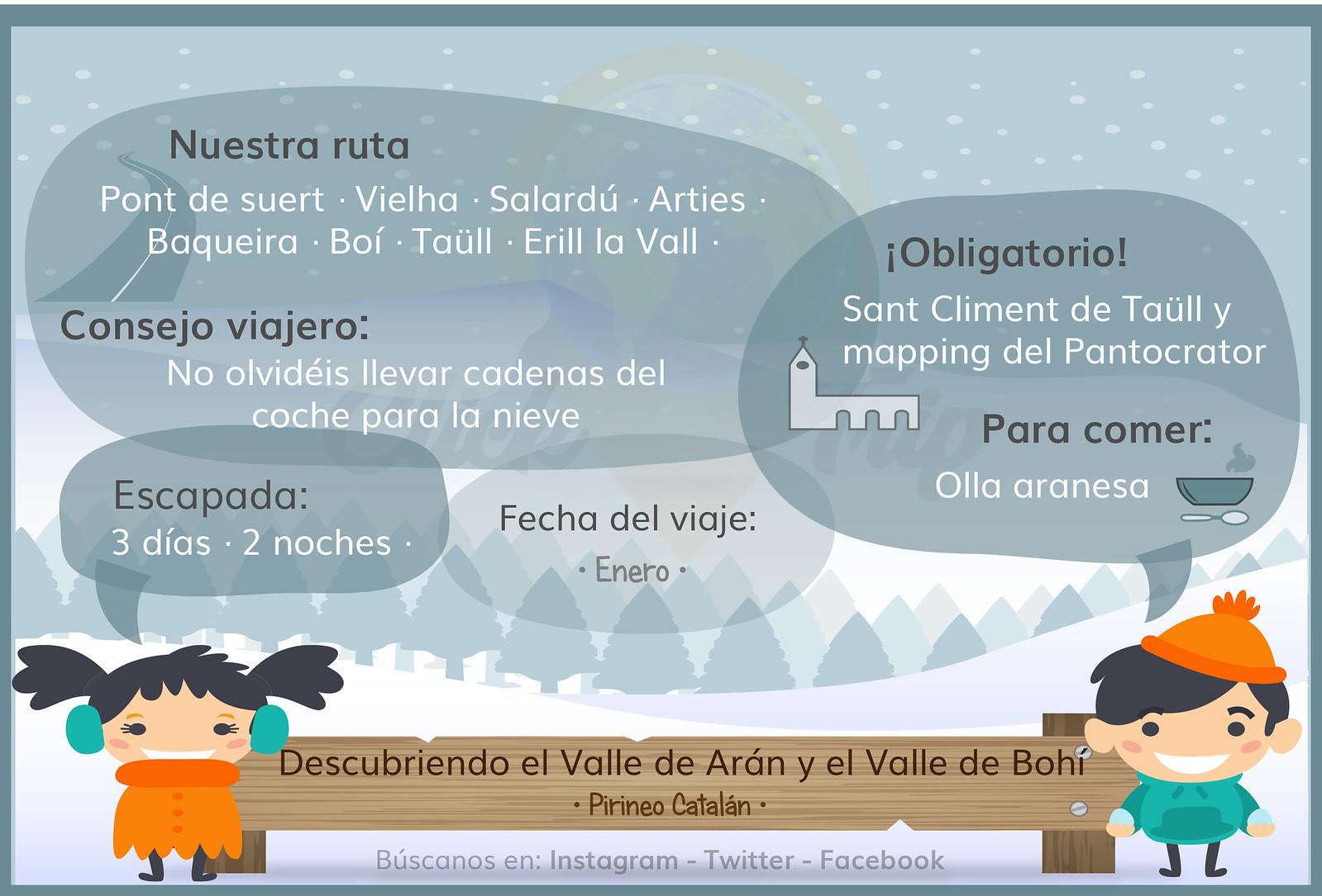 · Infografía ruta Valle de Bohí y Valle de Arán · ClickTrip ·