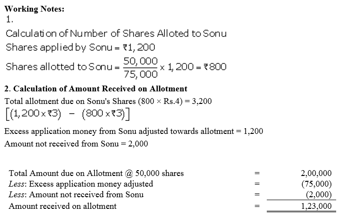 TS Grewal Accountancy Class 12 Solutions Chapter 8 Accounting for Share Capital Q89.2