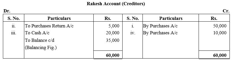 TS Grewal Accountancy Class 11 Solutions Chapter 3 Accounting Procedures Rules of Debit and Credit Q10