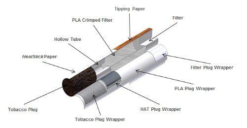 Как Филип Моррис наносит удар по сигаретам a8bdff4e5a