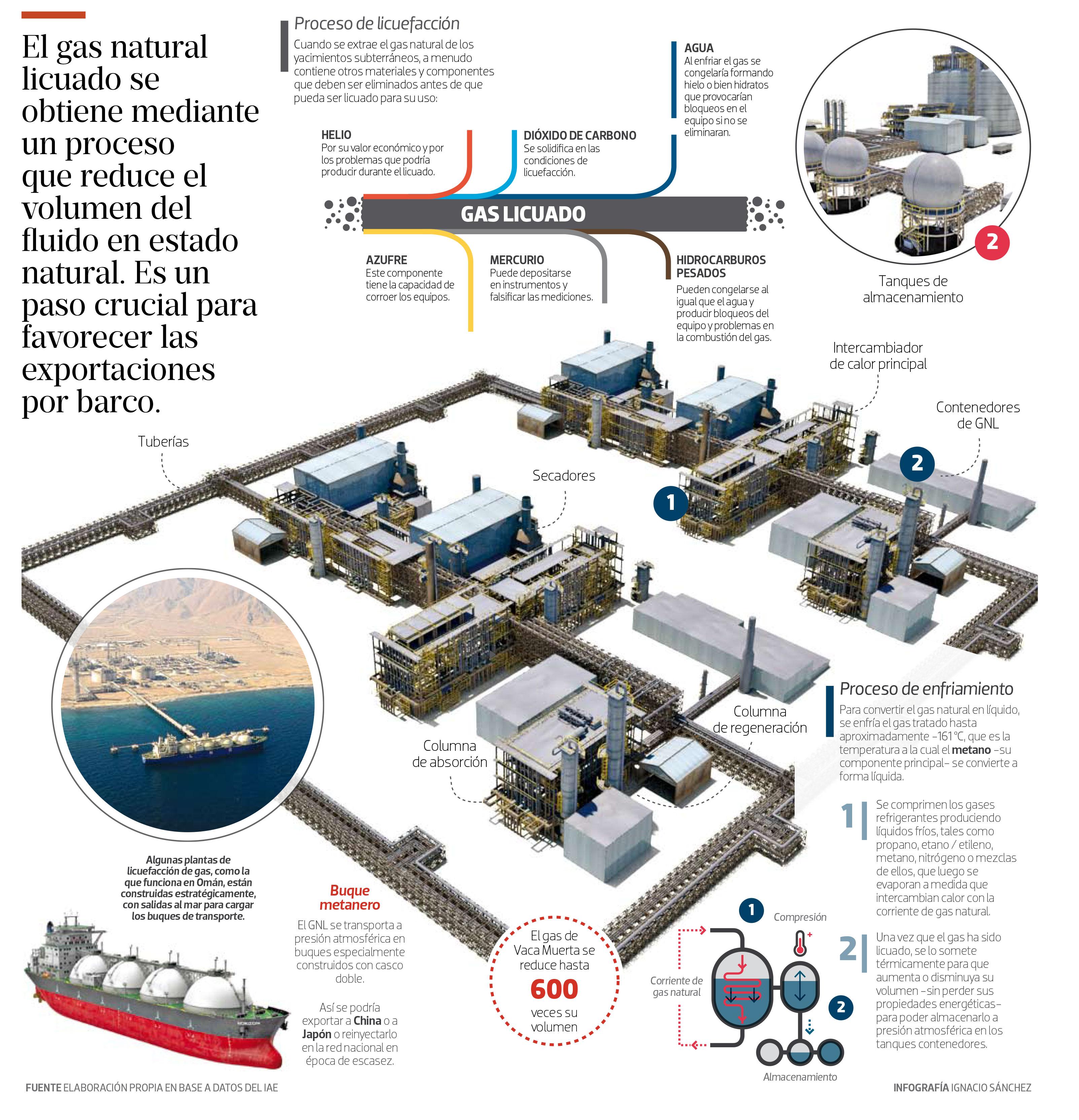 Infografía-económico-9-de-febrero