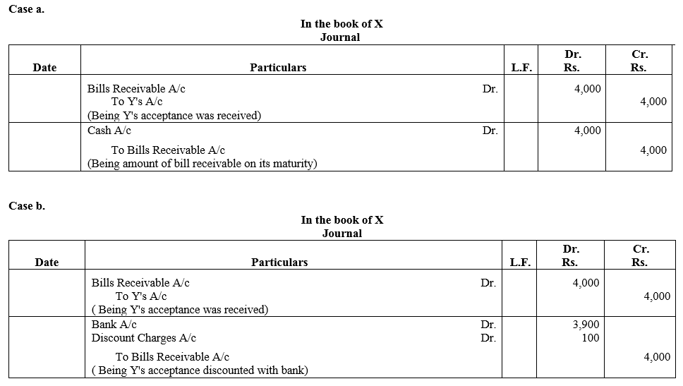 TS Grewal Accountancy Class 11 Solutions Chapter 12 Accounting for Bills of Exchange Q12