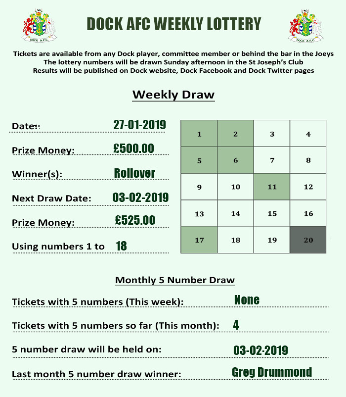 Lottery results 27-01-19