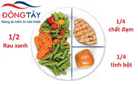 Người tiểu đường nên áp dụng quy tắc đĩa ăn trong tất cả các giai đoạn bệnh.