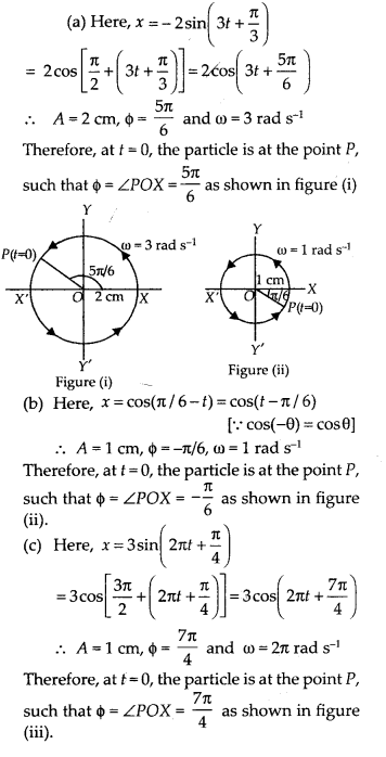 NCERT Solutions for Class 11 Physics Chapter 14 Oscillation 13