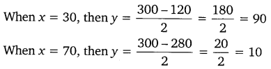 NCERT Solutions for Class 10 Maths Chapter 3 Pair of Linear Equations in Two Variables e1 2b